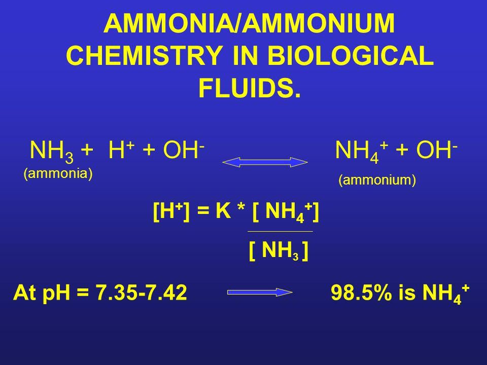 AMMONIA/AMMONIUM CHEMISTRY IN BIOLOGICAL FLUIDS.
