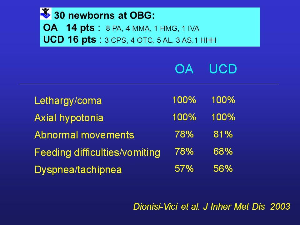 UCD 16 pts : 3 CPS, 4 OTC, 5 AL, 3 AS,1 HHH