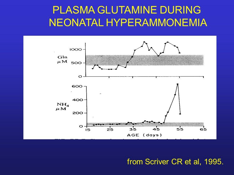 PLASMA GLUTAMINE DURING NEONATAL HYPERAMMONEMIA