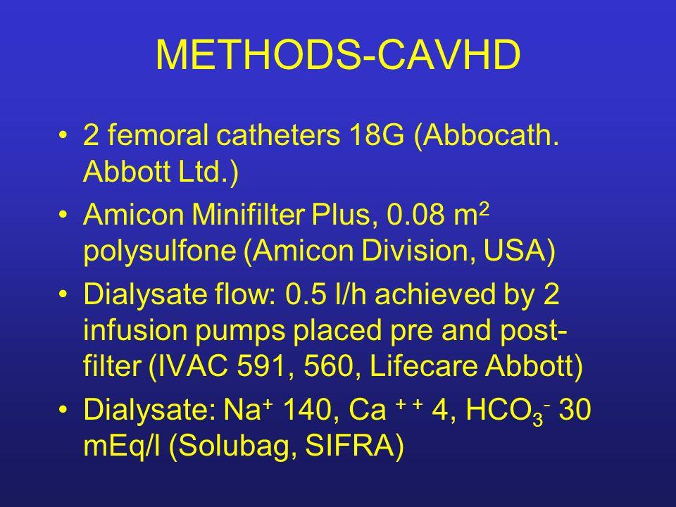 METHODS-CAVHD 2 femoral catheters 18G (Abbocath. Abbott Ltd.)