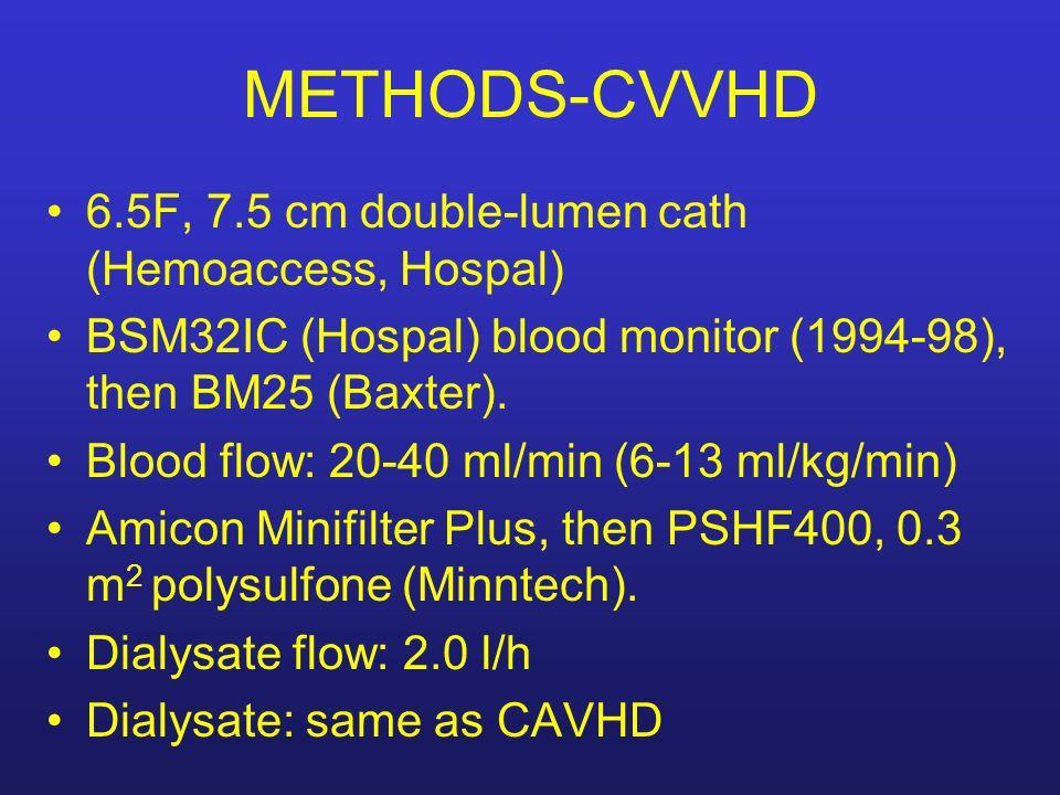 METHODS-CVVHD 6.5F, 7.5 cm double-lumen cath (Hemoaccess, Hospal)