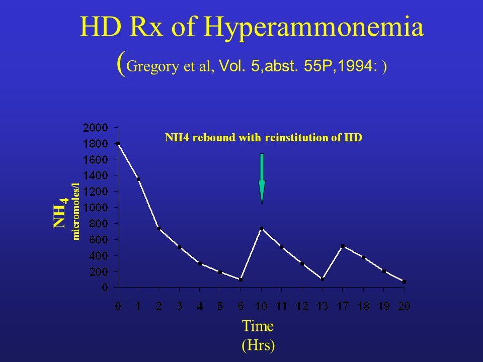 HD Rx of Hyperammonemia (Gregory et al, Vol. 5,abst. 55P,1994: )