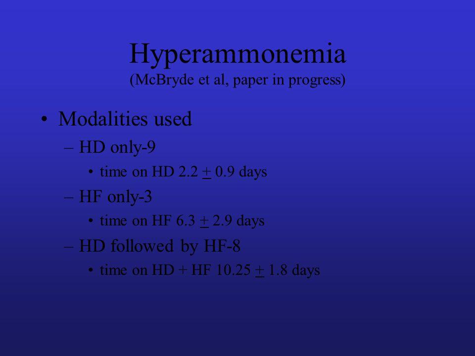 Hyperammonemia (McBryde et al, paper in progress)