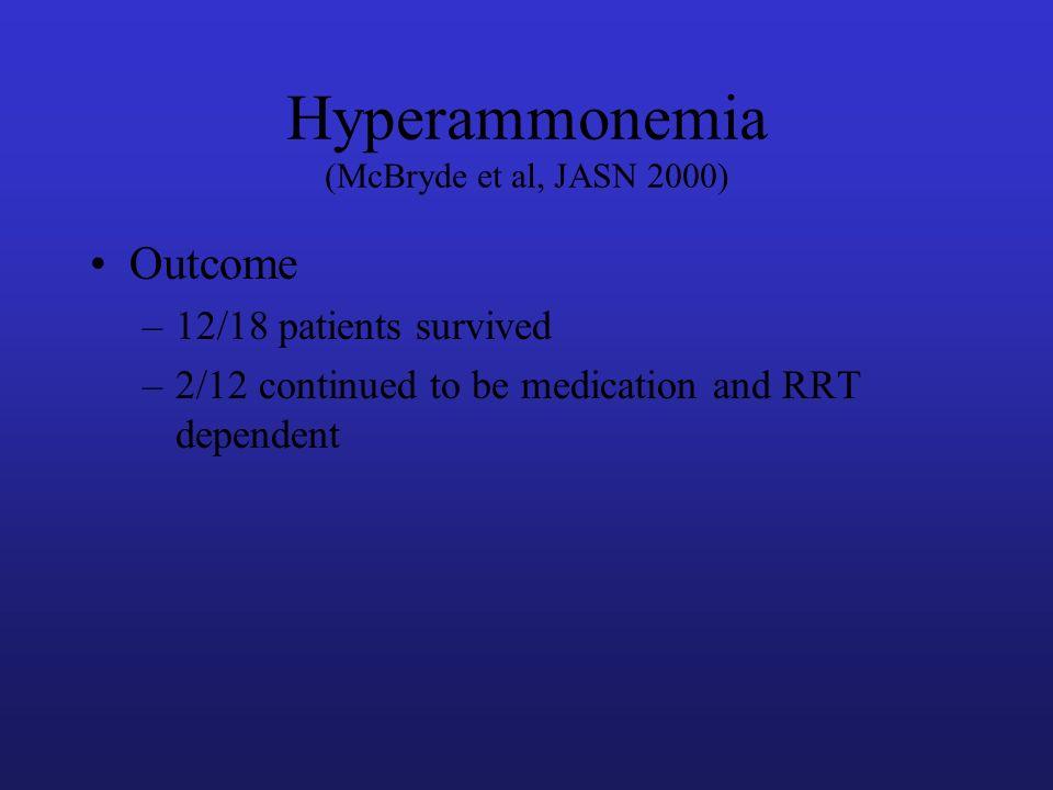 Hyperammonemia (McBryde et al, JASN 2000)