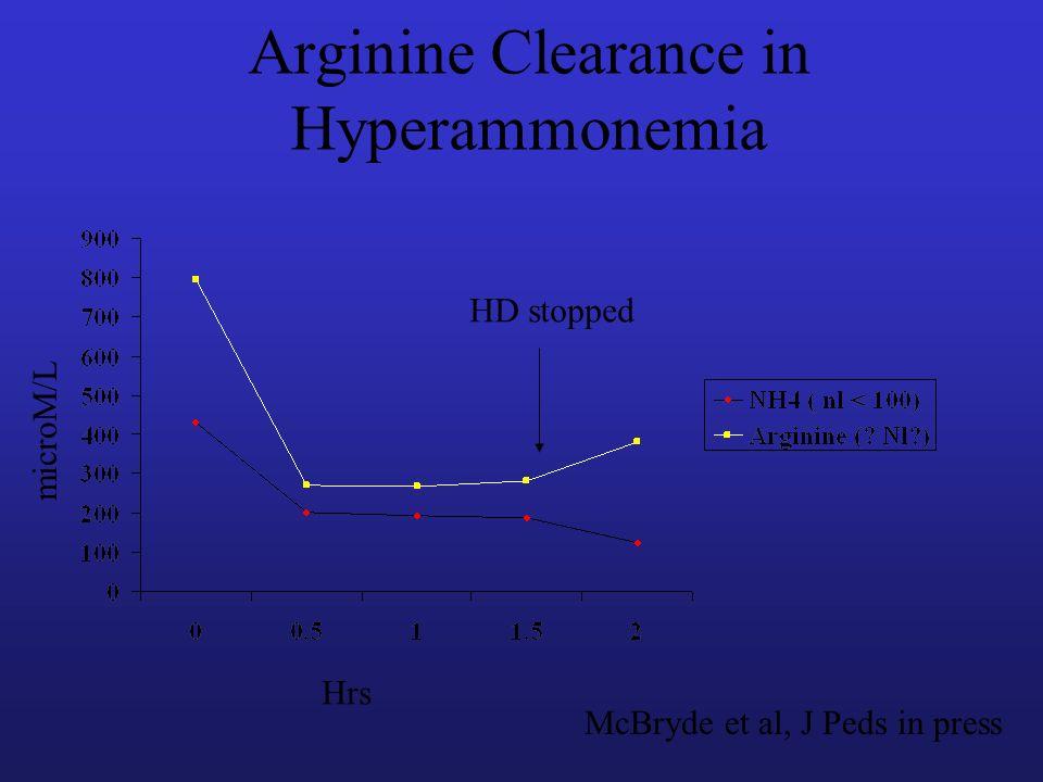 Arginine Clearance in Hyperammonemia