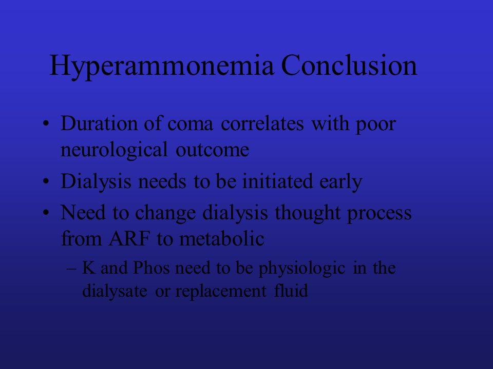 Hyperammonemia Conclusion