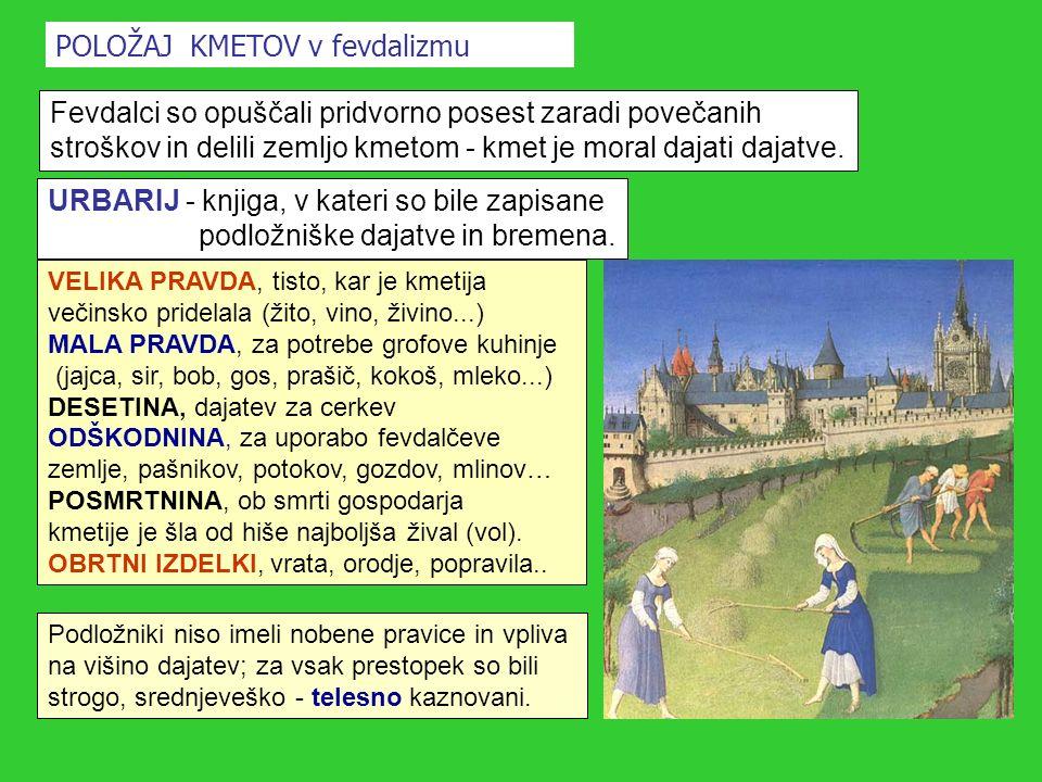 POLOŽAJ KMETOV v fevdalizmu