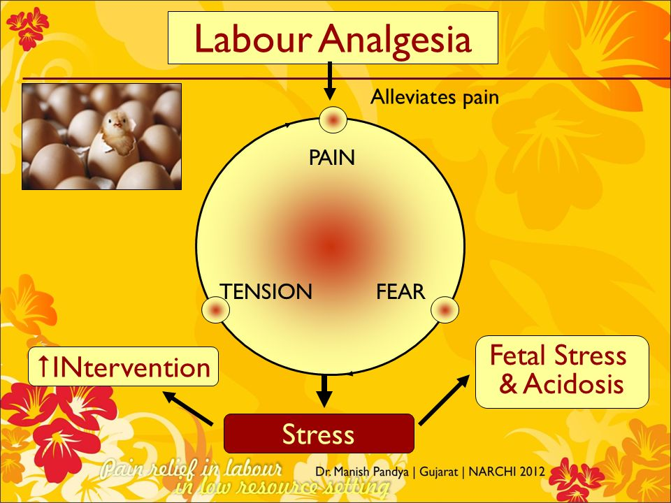 Labour Analgesia Fetal Stress INtervention & Acidosis Stress