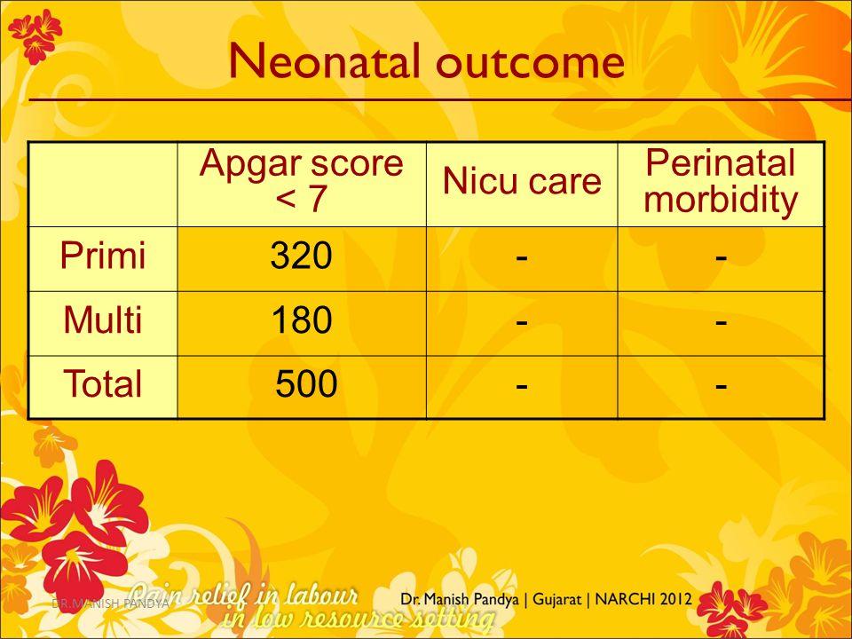 Neonatal outcome Apgar score < 7 Nicu care Perinatal morbidity