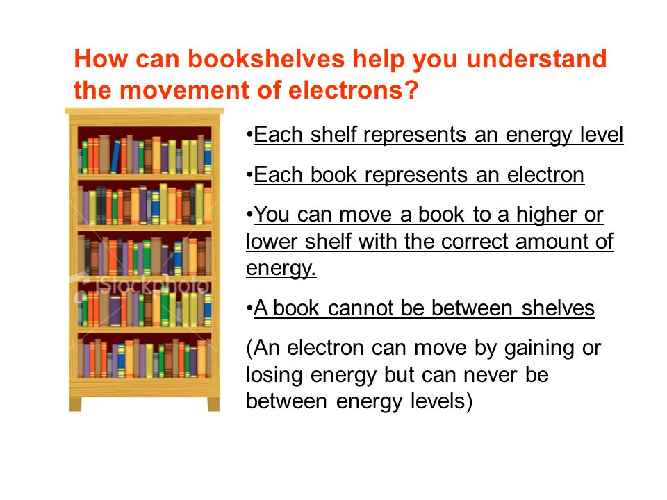 How can bookshelves help you understand the movement of electrons