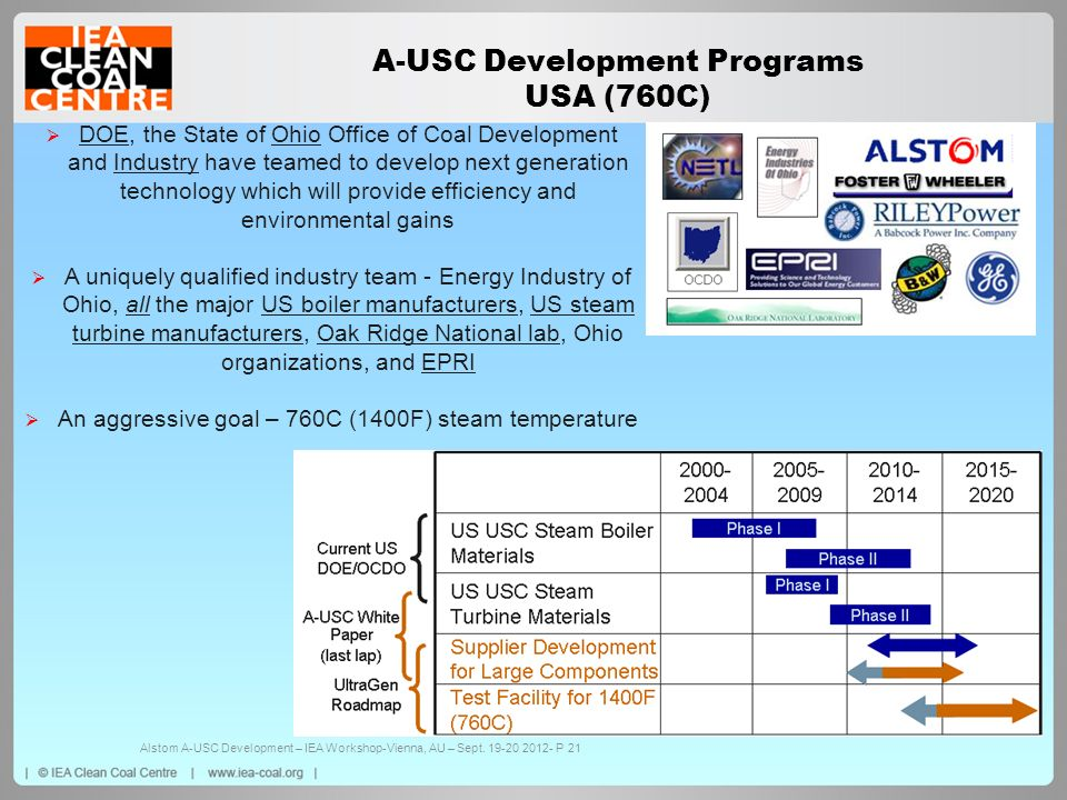 A-USC Development Programs USA (760C)