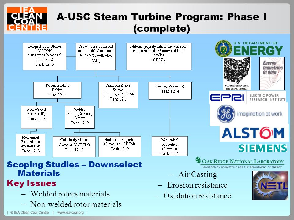 A-USC Steam Turbine Program: Phase I (complete)