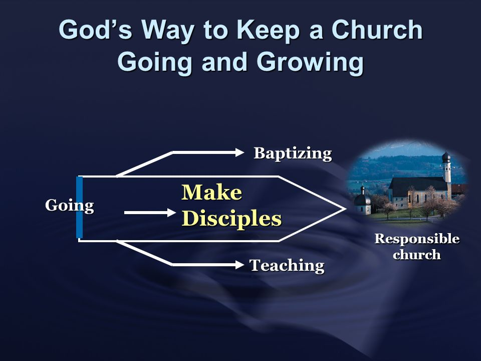 God's Way to Keep a Church Going and Growing