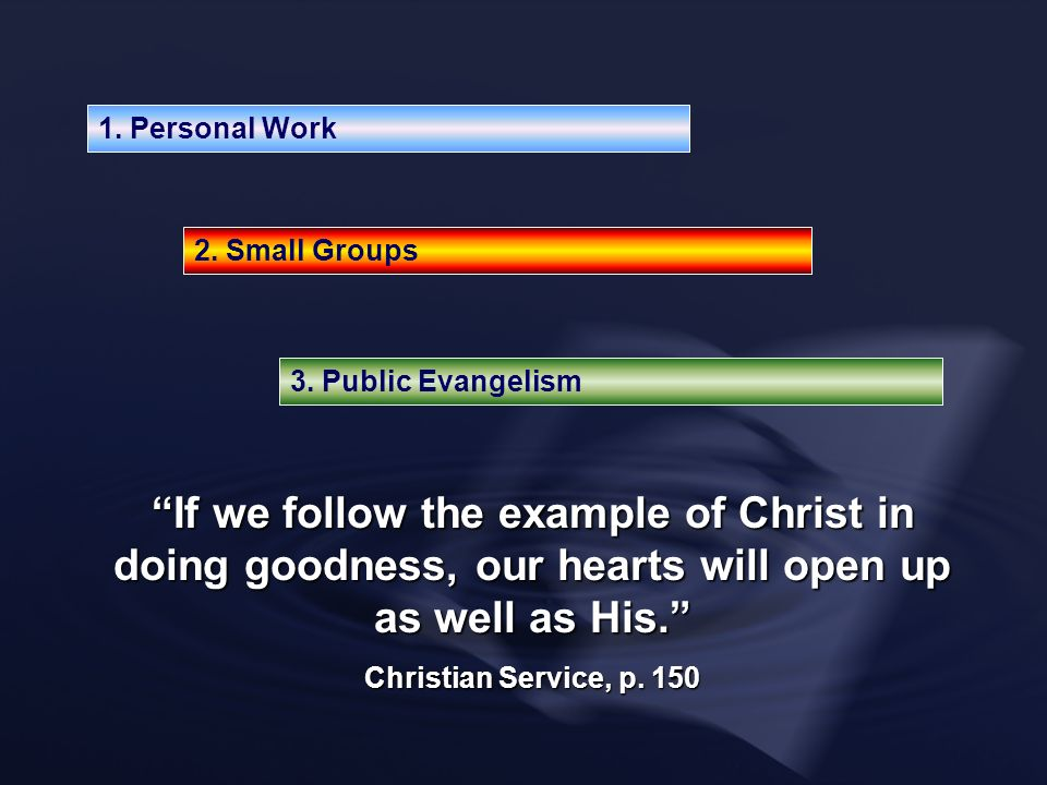 1. Personal Work 2. Small Groups. 3. Public Evangelism.