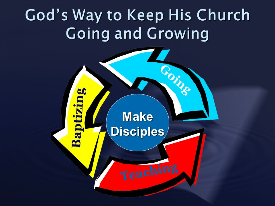 God's Way to Keep His Church Going and Growing