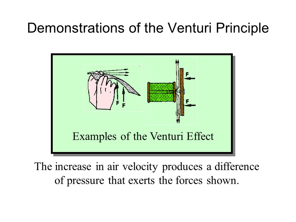 Demonstrations of the Venturi Principle