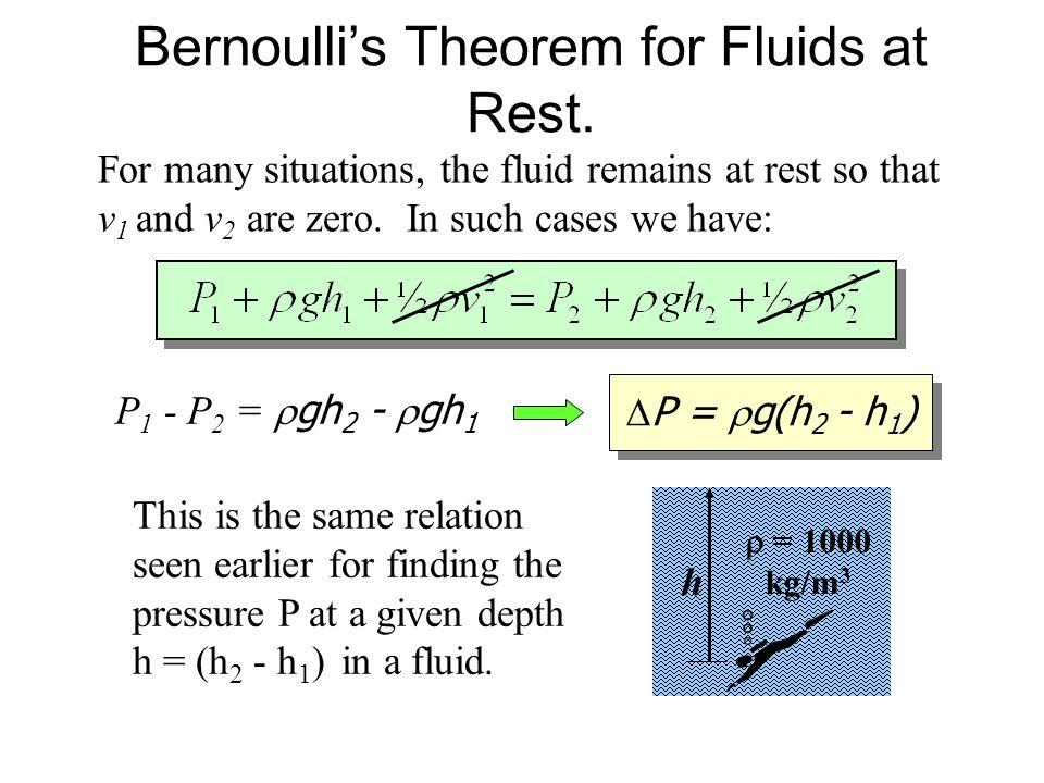Bernoulli's Theorem for Fluids at Rest.