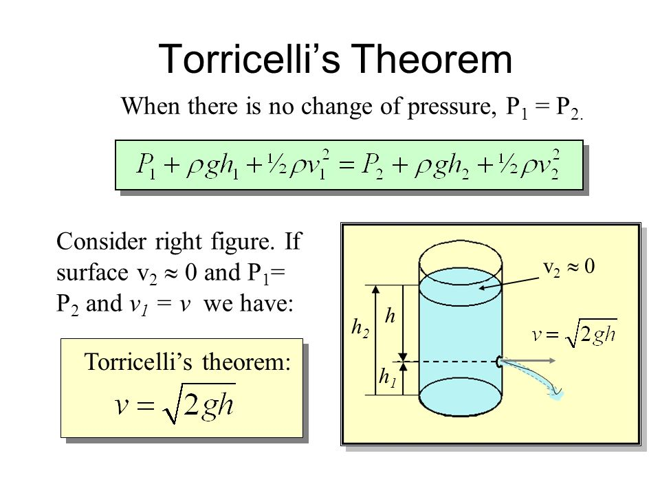 Torricelli's Theorem When there is no change of pressure, P1 = P2.