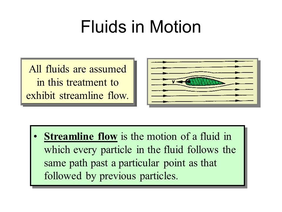 All fluids are assumed in this treatment to exhibit streamline flow.