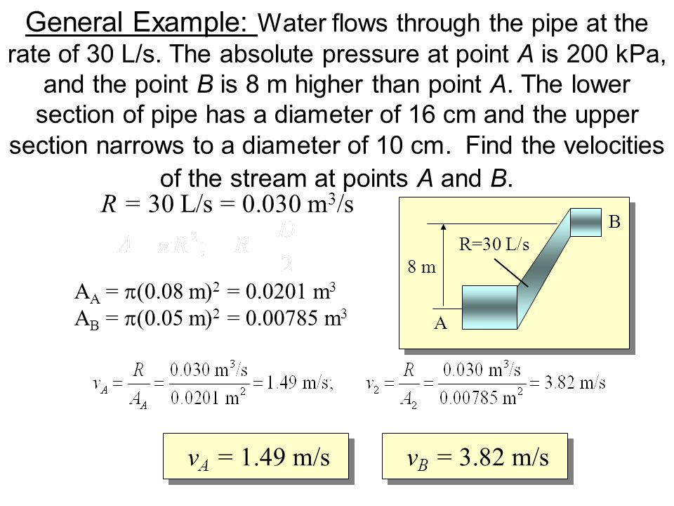 General Example: Water flows through the pipe at the rate of 30 L/s