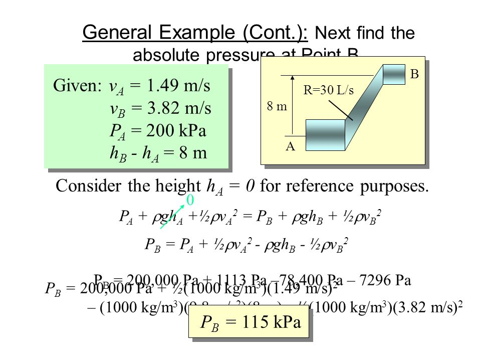 General Example (Cont.): Next find the absolute pressure at Point B.