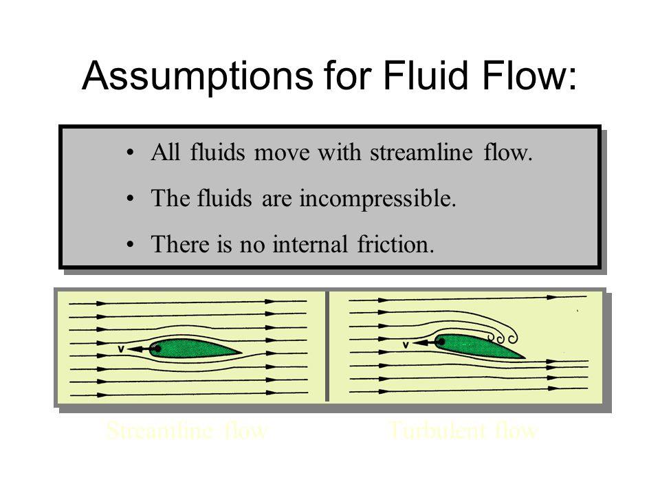 Assumptions for Fluid Flow: