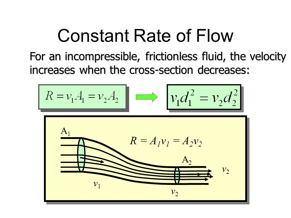 Constant Rate of Flow For an incompressible, frictionless fluid, the velocity increases when the cross-section decreases: