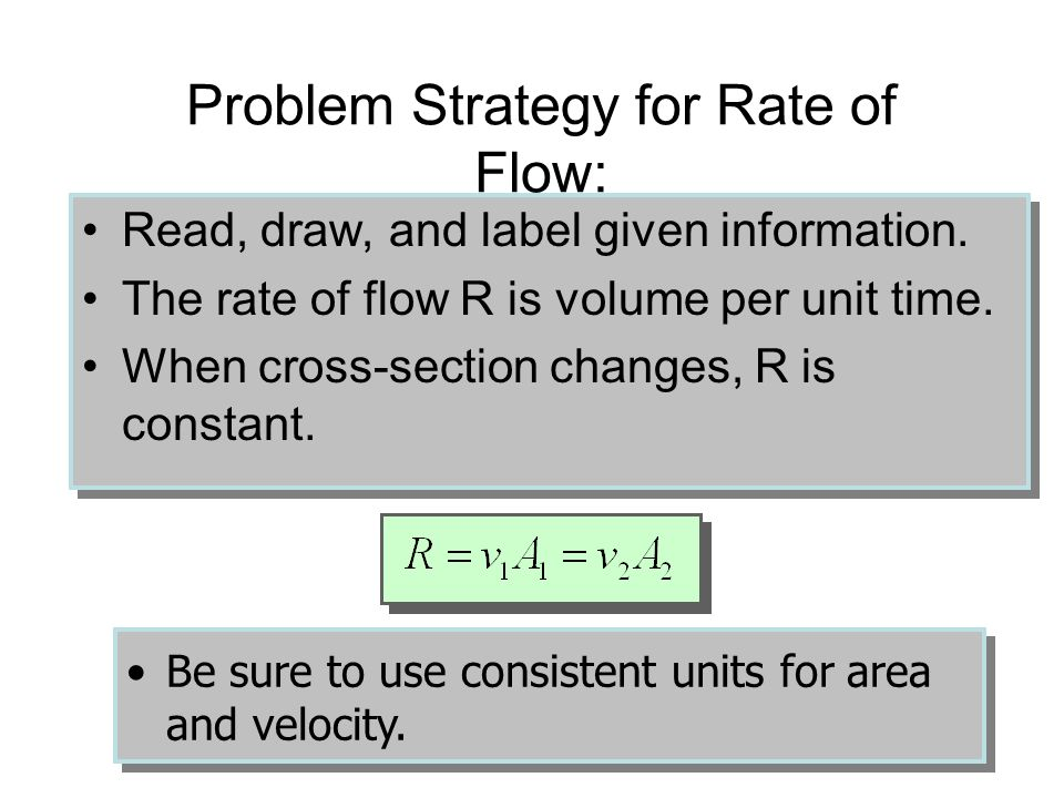 Problem Strategy for Rate of Flow:
