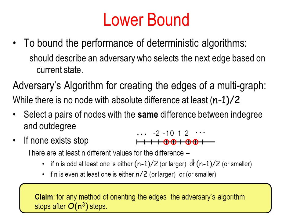 Lower Bound To bound the performance of deterministic algorithms: