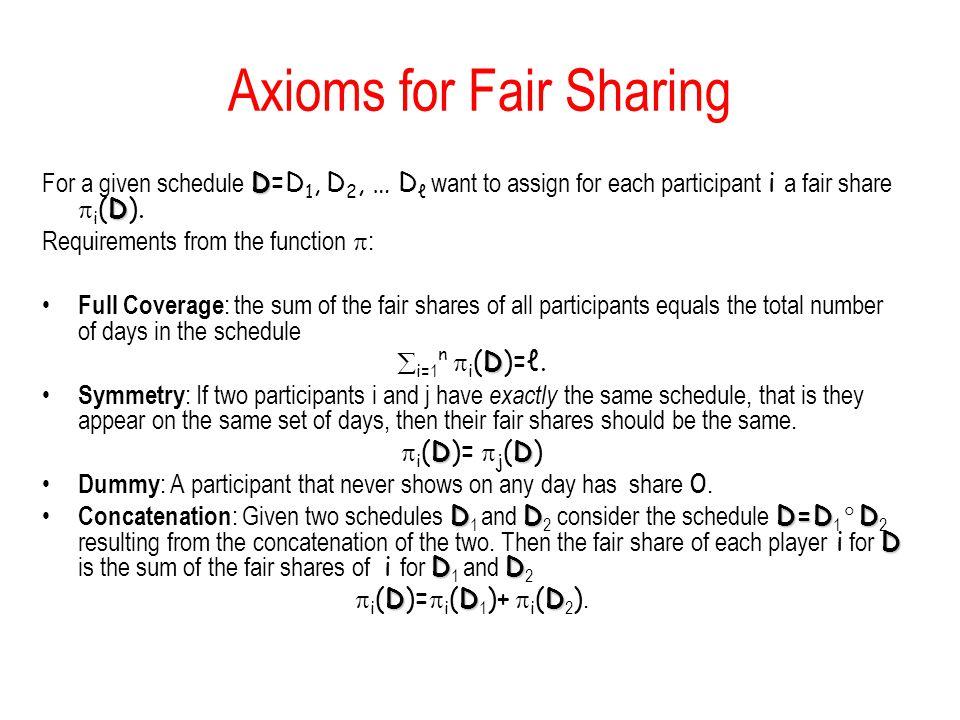 Axioms for Fair Sharing