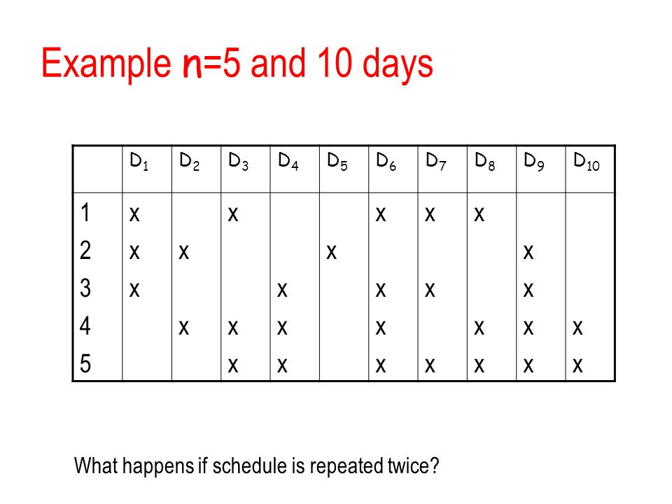 Example n=5 and 10 days D1. D2. D3. D4. D5.