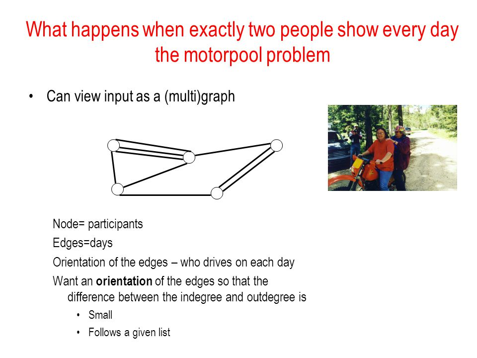 What happens when exactly two people show every day the motorpool problem