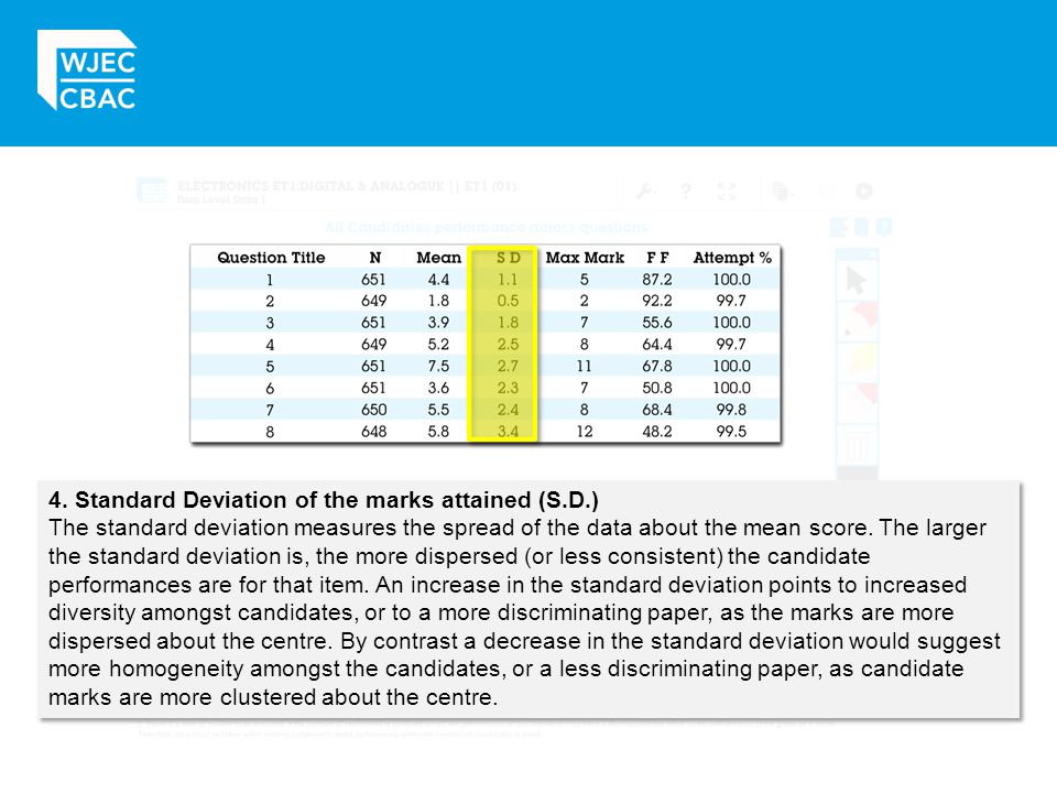 4. Standard Deviation of the marks attained (S.D.)