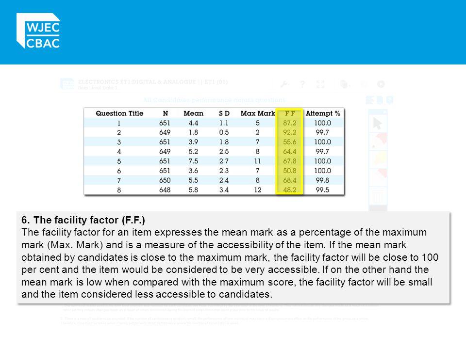 6. The facility factor (F.F.)