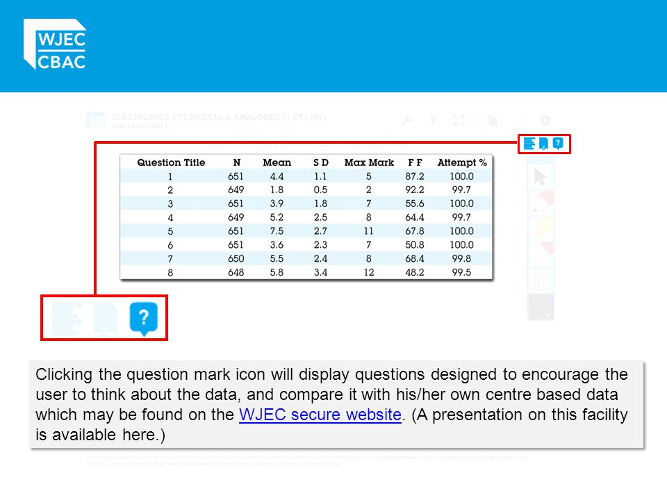 Clicking the question mark icon will display questions designed to encourage the user to think about the data, and compare it with his/her own centre based data which may be found on the WJEC secure website.