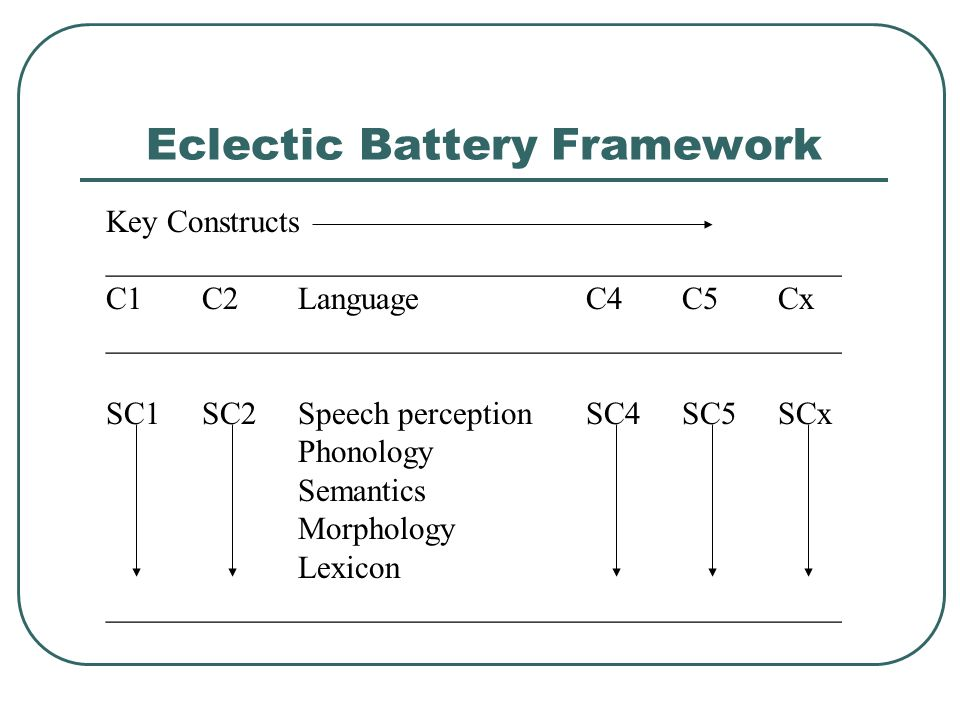 Eclectic Battery Framework