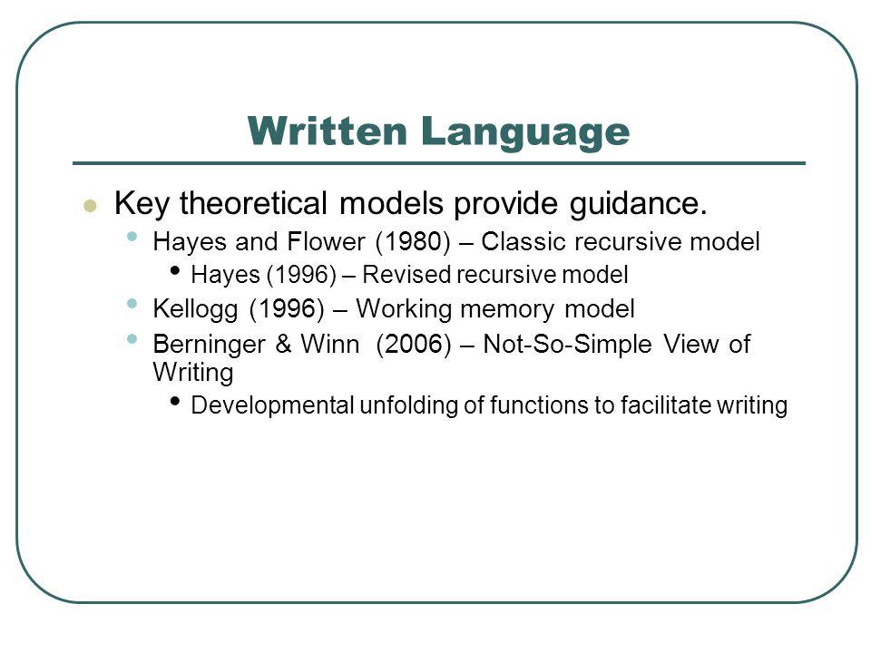 Written Language Key theoretical models provide guidance.