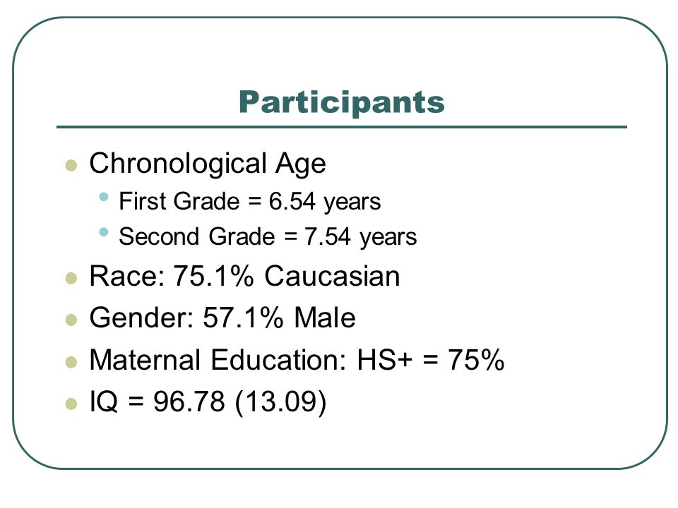Participants Chronological Age Race: 75.1% Caucasian