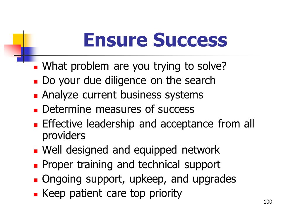 Ensure Success What problem are you trying to solve