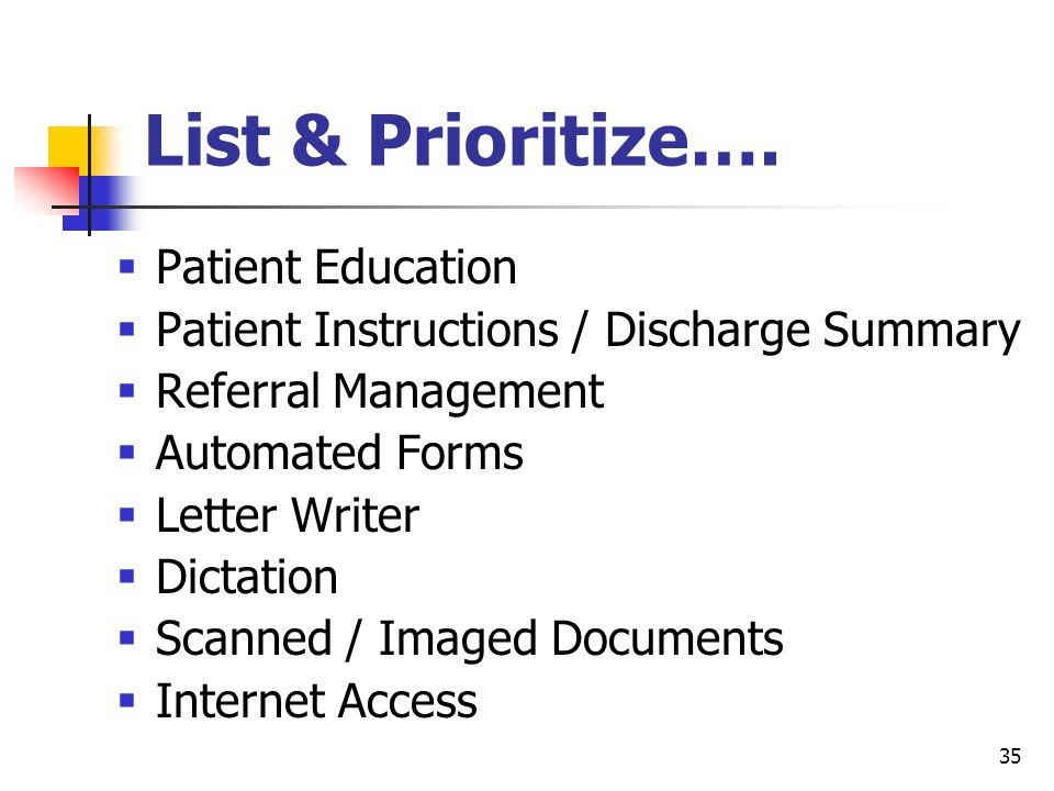 List & Prioritize…. Patient Education