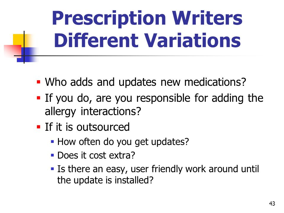 Prescription Writers Different Variations