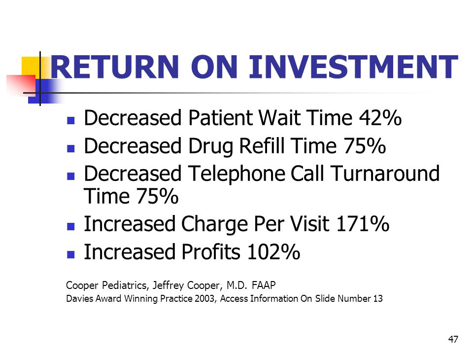 RETURN ON INVESTMENT Decreased Patient Wait Time 42%