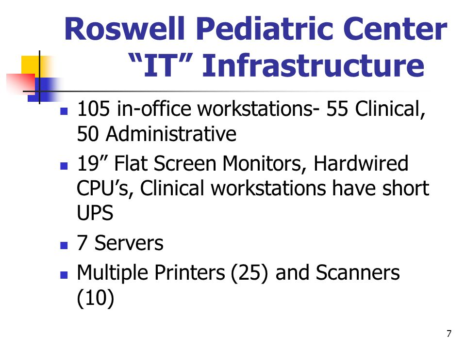 Roswell Pediatric Center IT Infrastructure