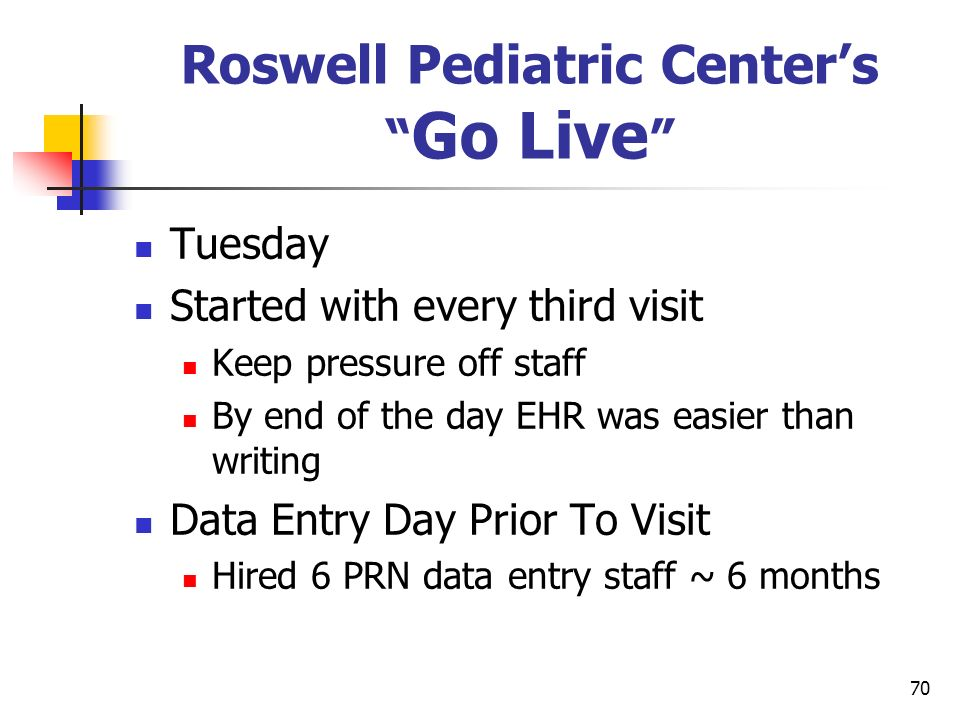 Roswell Pediatric Center's Go Live