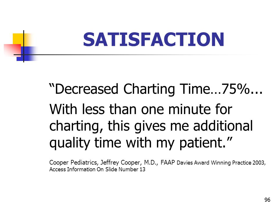 SATISFACTION Decreased Charting Time…75%...
