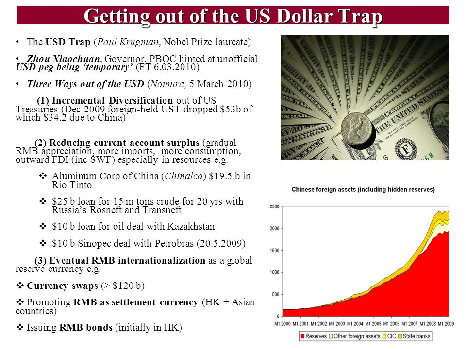 Getting out of the US Dollar Trap