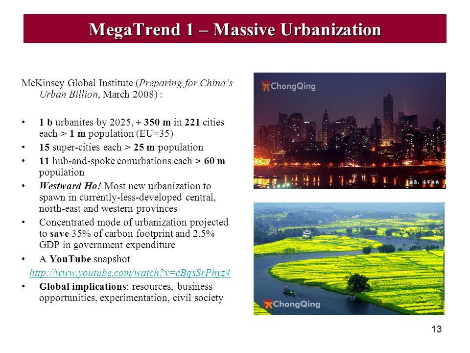 MegaTrend 1 – Massive Urbanization