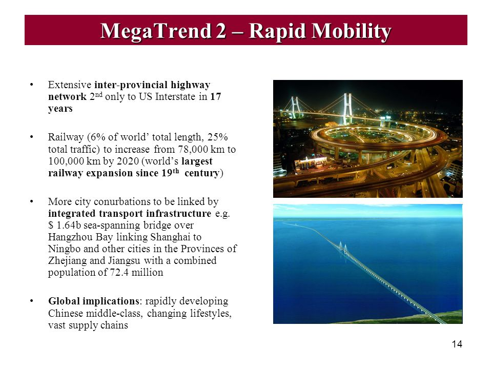 MegaTrend 2 – Rapid Mobility