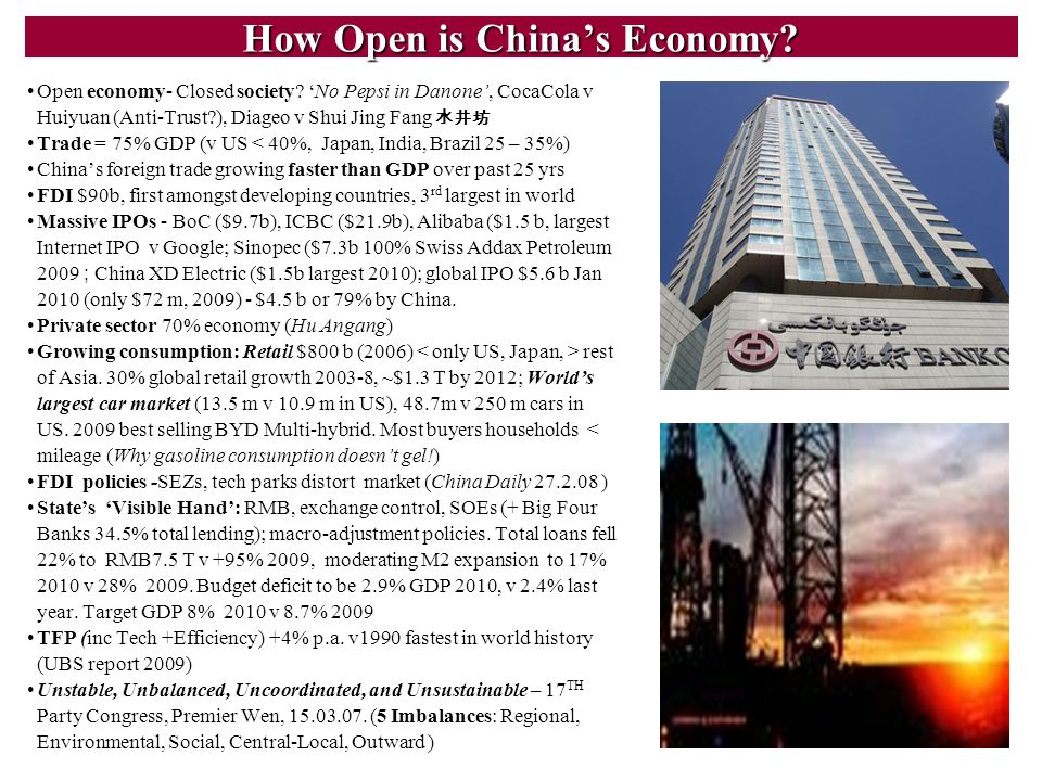 How Open is China's Economy