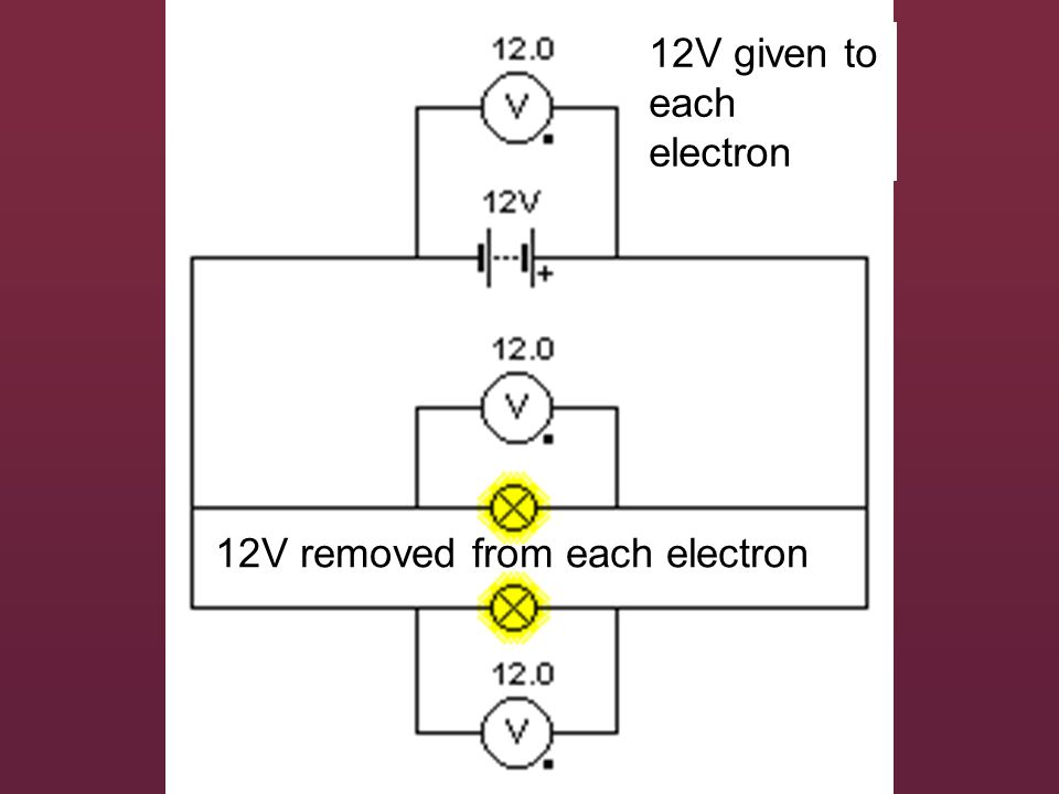 12V given to each electron